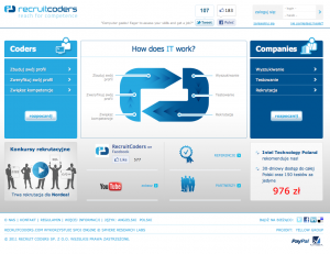 RecruitCoders.com